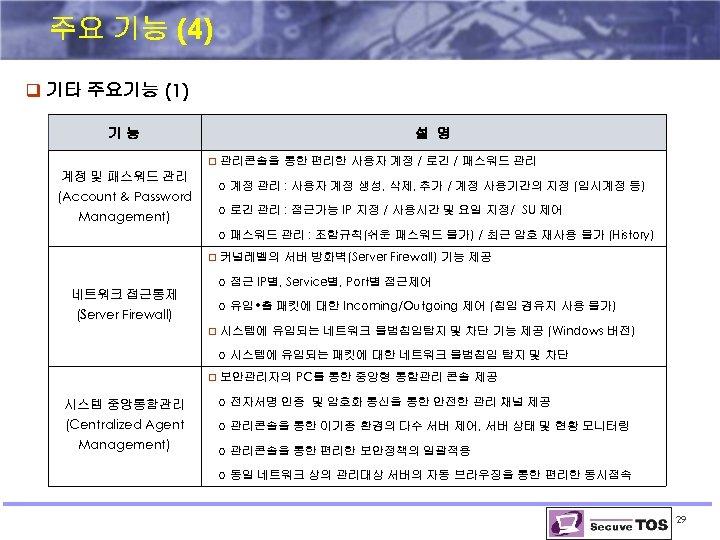주요 기능 (4) q 기타 주요기능 (1) 기능 설 명 q 계정 및 패스워드