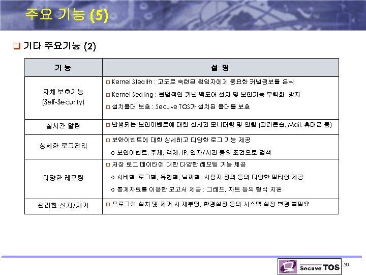 주요 기능 (5) q 기타 주요기능 (2) 기능 설 명 q 자체 보호기능 (Self-Security)