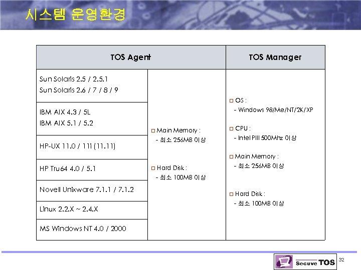 시스템 운영환경 TOS Agent TOS Manager Sun Solaris 2. 5 / 2. 5. 1