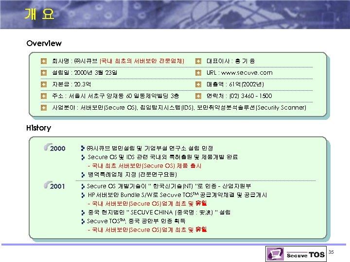 개요 Overview 회사명 : ㈜시큐브 (국내 최초의 서버보안 전문업체) 대표이사 : 홍 기 융