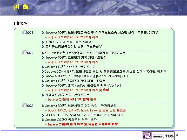 연혁 History 2001 Secuve TOSTM, 보안성검토 승인 및 행정정보보호용 시스템 선정 – 국정원, 행자부
