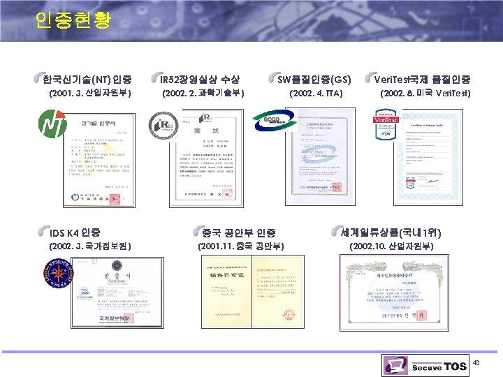 인증현황 한국신기술(NT) 인증 (2001. 3. 산업자원부) IDS K 4 인증 (2002. 3. 국가정보원) IR