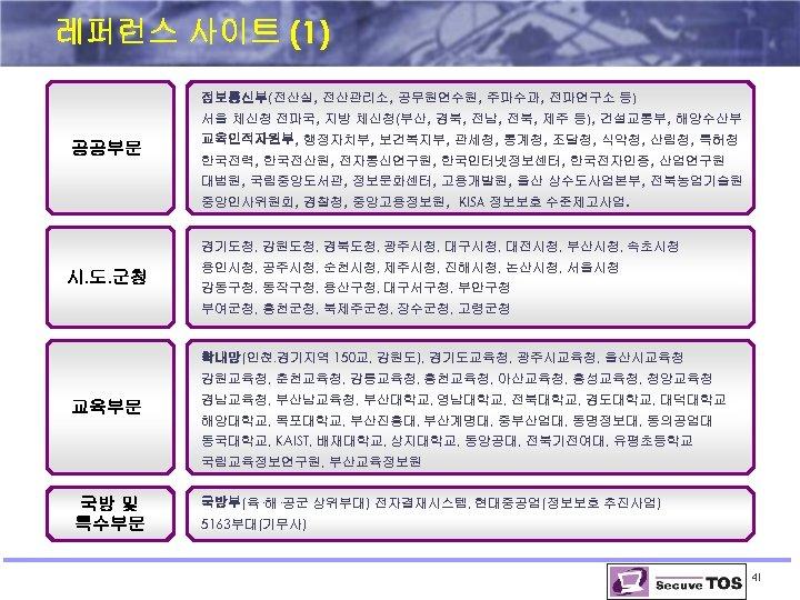 레퍼런스 사이트 (1) 정보통신부(전산실, 전산관리소, 공무원연수원, 주파수과, 전파연구소 등) 서울 체신청 전파국, 지방 체신청(부산,