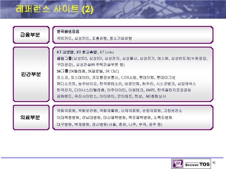 레퍼런스 사이트 (2) 금융부문 한국증권금융 국민카드, 삼성카드, 조흥은행, 중소기업은행 KT 코넷망, KT 초고속망, KT