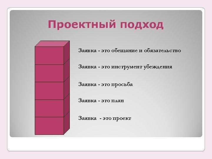 Проектный подход Заявка - это обещание и обязательство Заявка - это инструмент убеждения Заявка