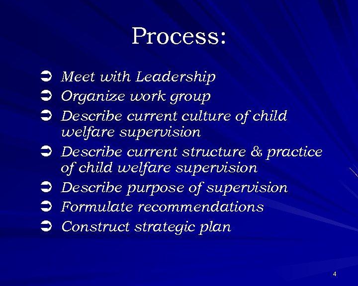 Process: Ü Ü Ü Ü Meet with Leadership Organize work group Describe current culture
