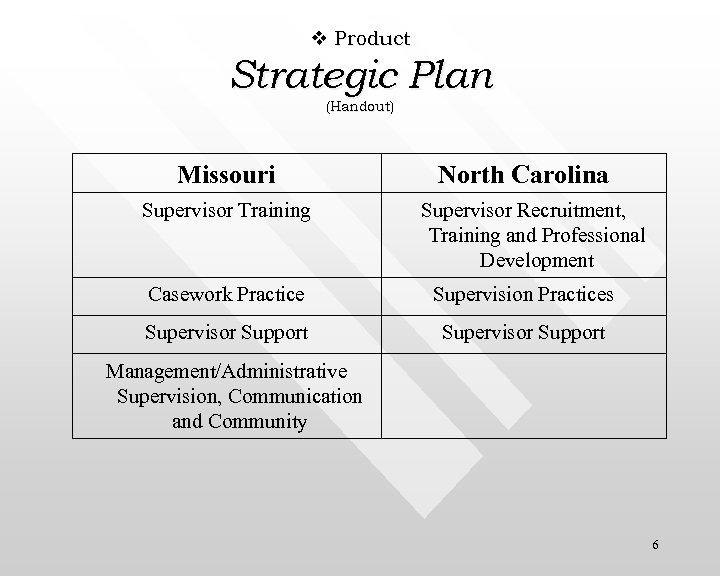 v Product Strategic Plan (Handout) Missouri Supervisor Training North Carolina Supervisor Recruitment, Training and