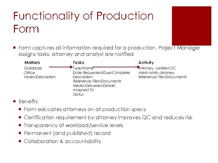 Functionality of Production Form ¡ Form captures all information required for a production, Project