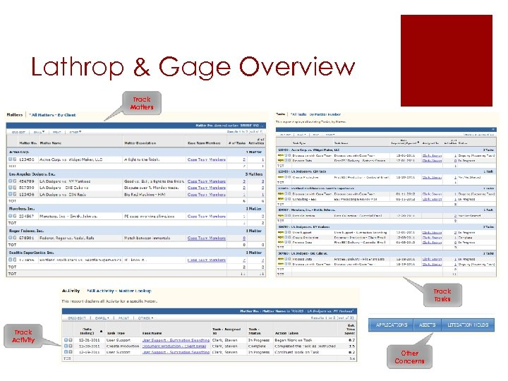 Lathrop & Gage Overview Track Matters Track Tasks Track Activity Other Concerns