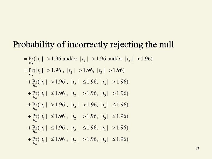 Probability of incorrectly rejecting the null 12