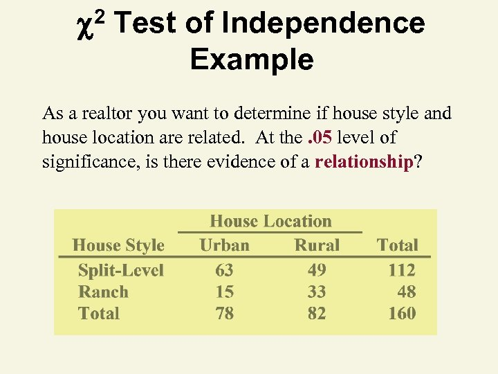 2 Test of Independence Example As a realtor you want to determine if