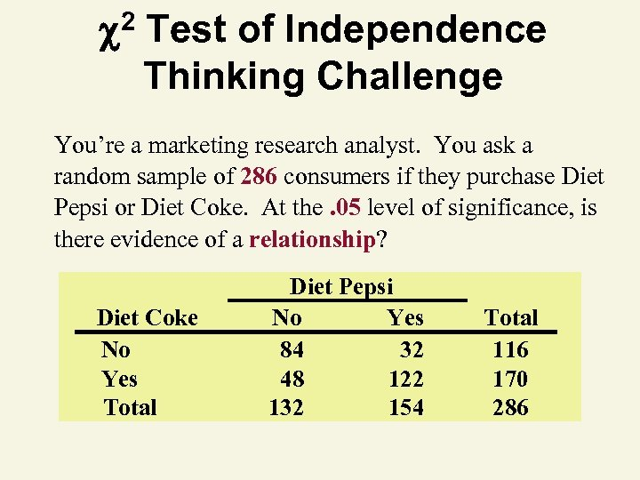 2 Test of Independence Thinking Challenge You're a marketing research analyst. You ask