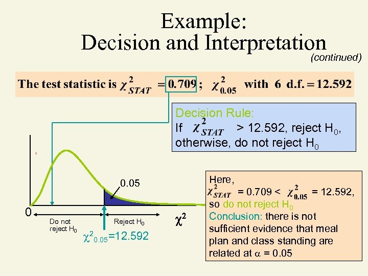 Example: Decision and Interpretation (continued) Decision Rule: If > 12. 592, reject H 0,