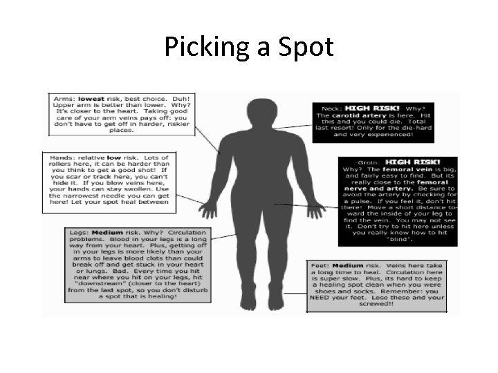 Picking a Spot