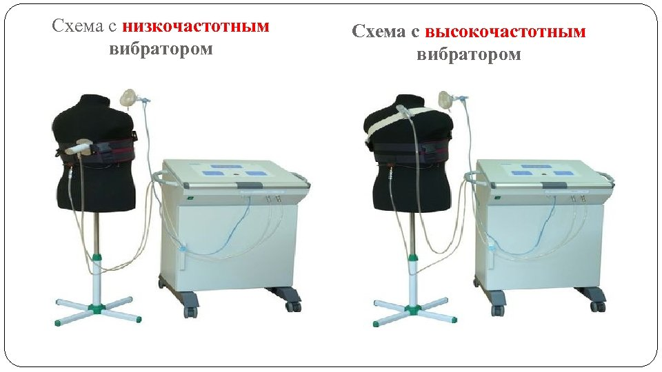Cхема с низкочастотным вибратором Cхема с высокочастотным вибратором