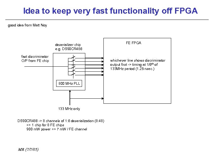 Idea to keep very fast functionality off FPGA good idea from Matt Noy deserializer