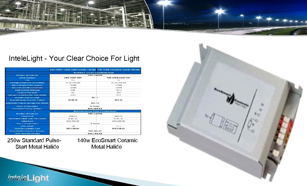Intele. Light - Your Clear Choice For Light 250 w Standard Pulse. Start Metal