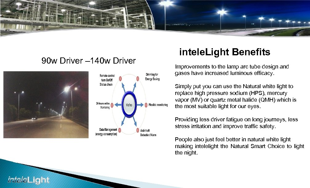 90 w Driver – 140 w Driver intele. Light Benefits Improvements to the lamp