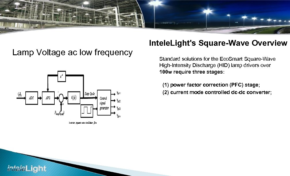 Lamp Voltage ac low frequency Intele. Light's Square-Wave Overview Standard solutions for the Eco.