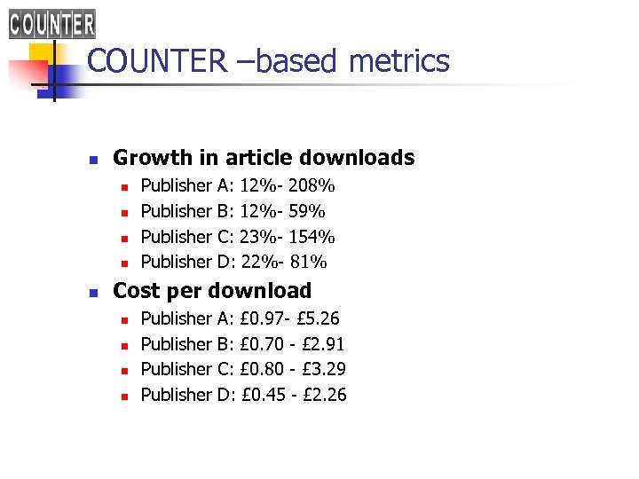 COUNTER –based metrics n Growth in article downloads n n n Publisher A: 12%-