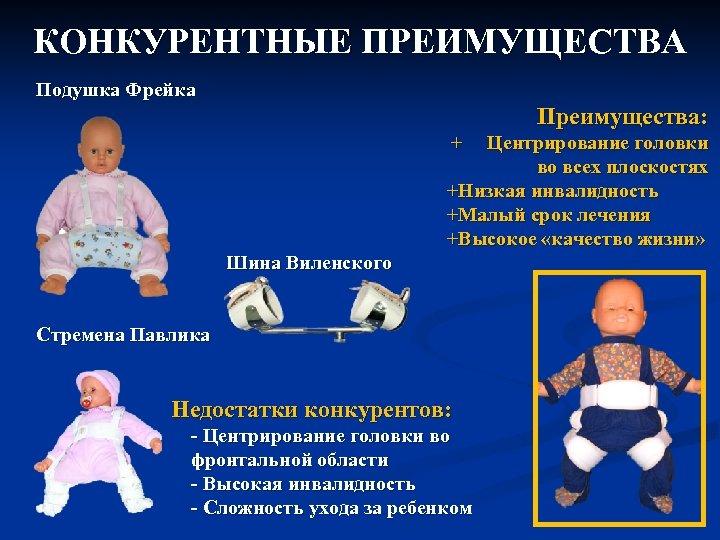 КОНКУРЕНТНЫЕ ПРЕИМУЩЕСТВА Подушка Фрейка Преимущества: + Центрирование головки во всех плоскостях +Низкая инвалидность +Малый