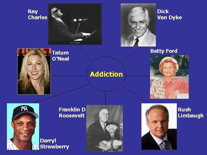 Ray Charles Dick Van Dyke Betty Ford Tatum O'Neal Addiction Franklin D Roosevelt Darryl
