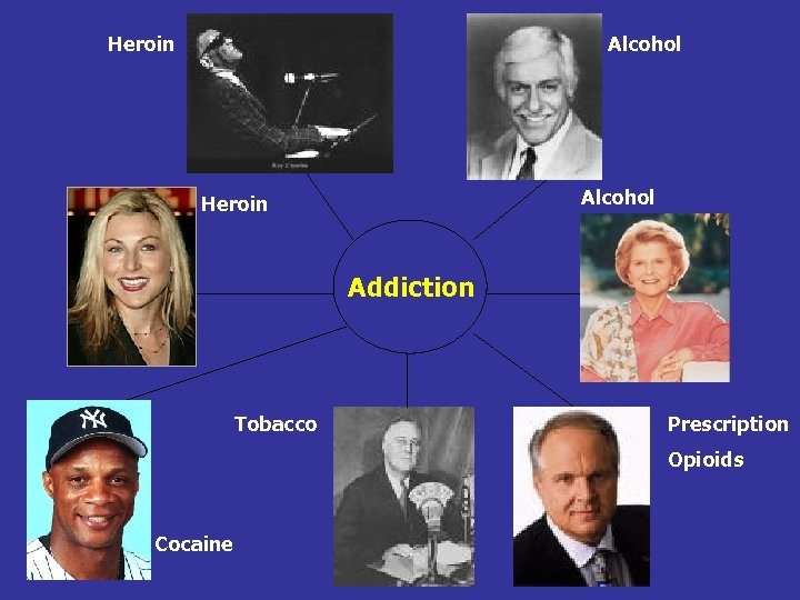 Heroin Alcohol Heroin Addiction Tobacco Prescription Opioids Cocaine