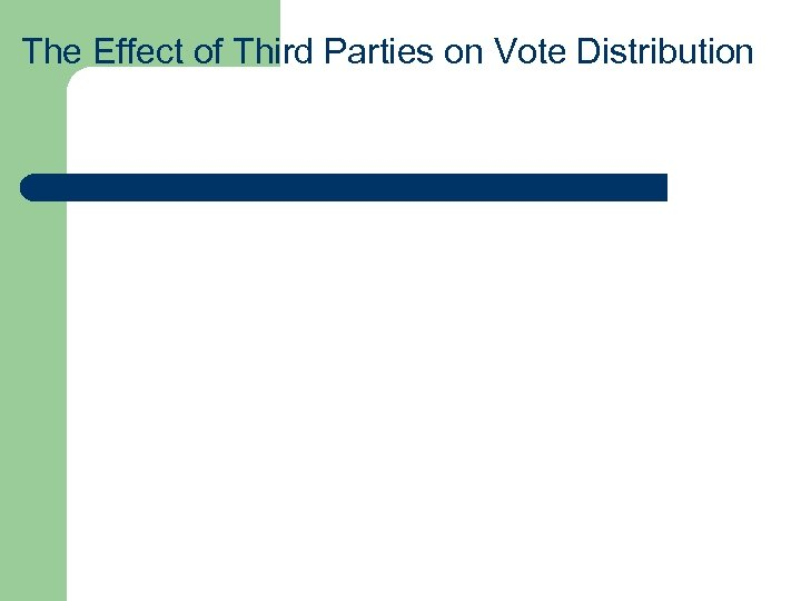 The Effect of Third Parties on Vote Distribution