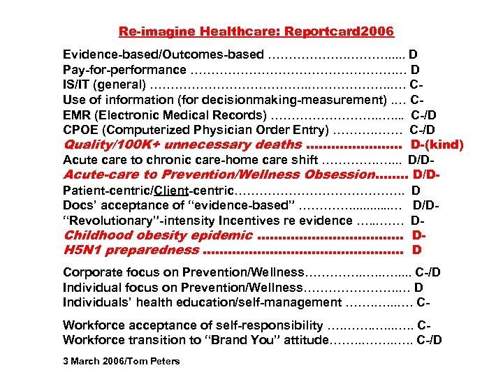 Re-imagine Healthcare: Reportcard 2006 Evidence-based/Outcomes-based ………………. . . . D Pay-for-performance ……………………. … D