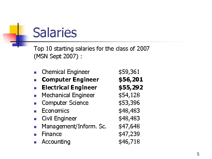 Salaries Top 10 starting salaries for the class of 2007 (MSN Sept 2007)