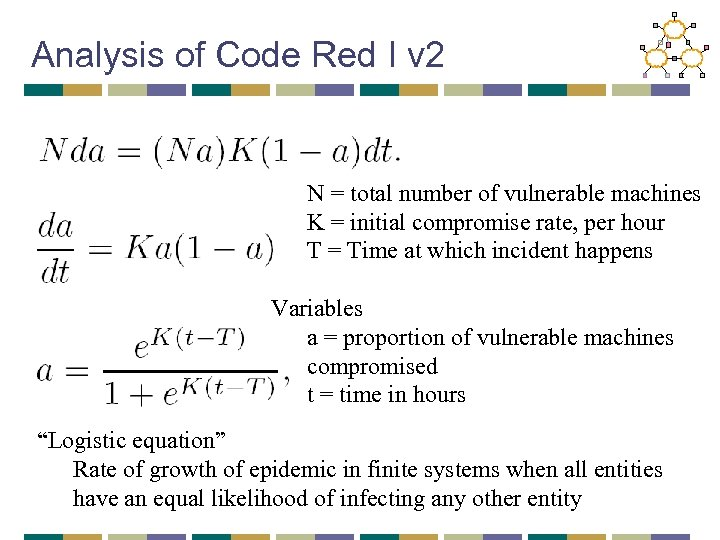 Analysis of Code Red I v 2 N = total number of vulnerable machines
