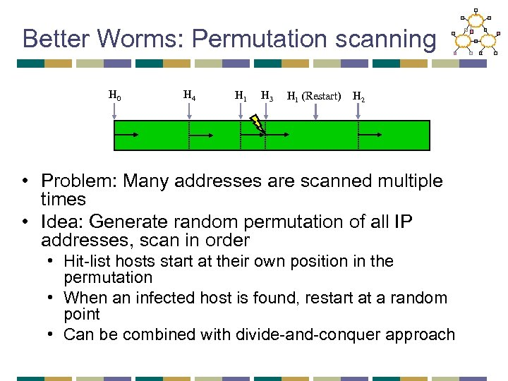 Better Worms: Permutation scanning H 0 H 4 H 1 H 3 H 1