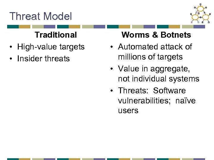 Threat Model Traditional • High-value targets • Insider threats Worms & Botnets • Automated