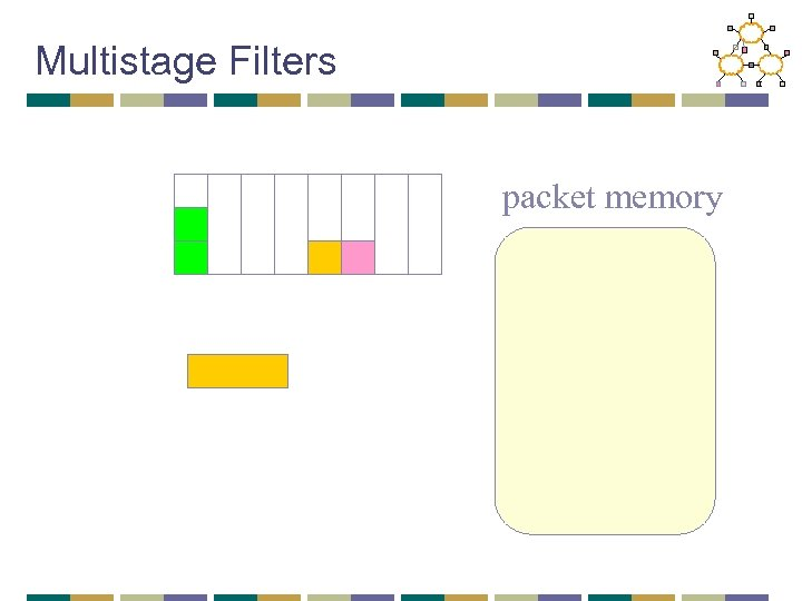 Multistage Filters packet memory