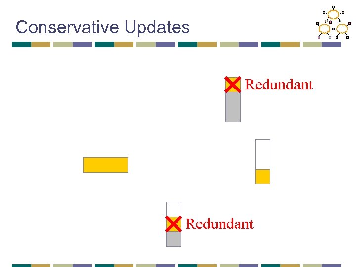 Conservative Updates Redundant