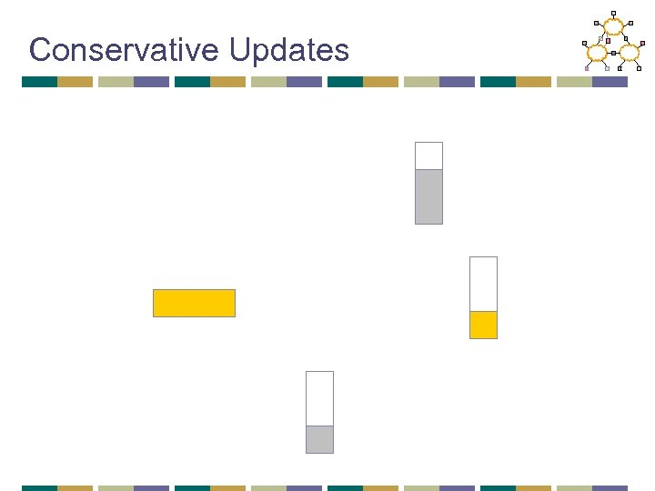 Conservative Updates