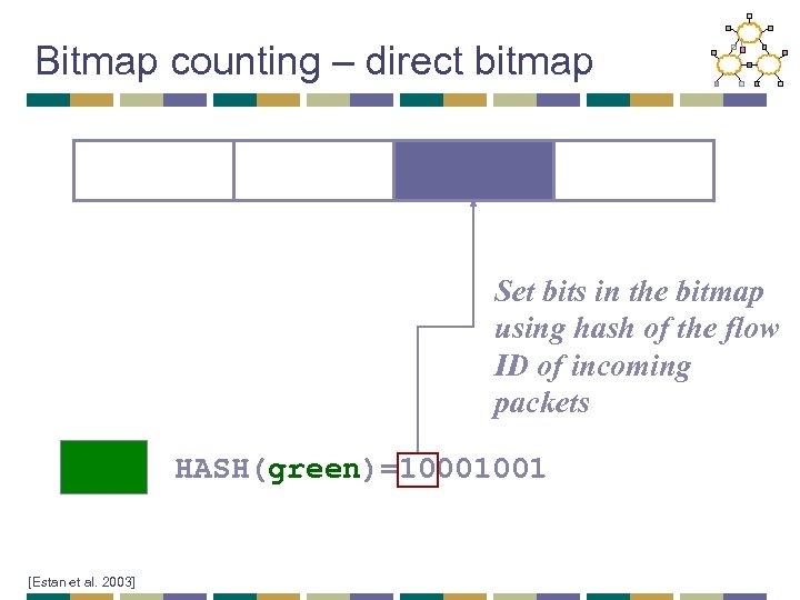 Bitmap counting – direct bitmap Set bits in the bitmap using hash of the