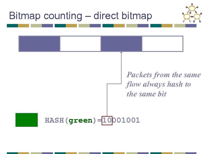 Bitmap counting – direct bitmap Packets from the same flow always hash to the