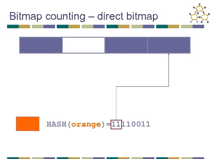 Bitmap counting – direct bitmap HASH(orange)=11110011