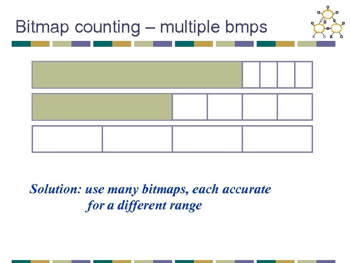 Bitmap counting – multiple bmps Solution: use many bitmaps, each accurate for a different