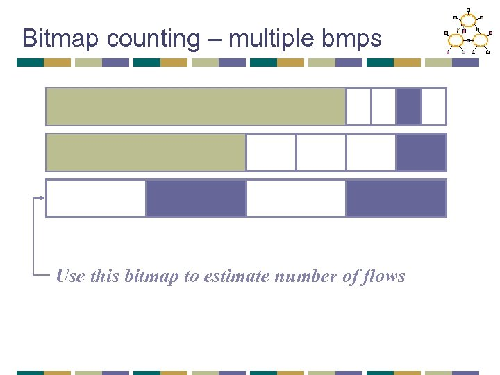 Bitmap counting – multiple bmps Use this bitmap to estimate number of flows