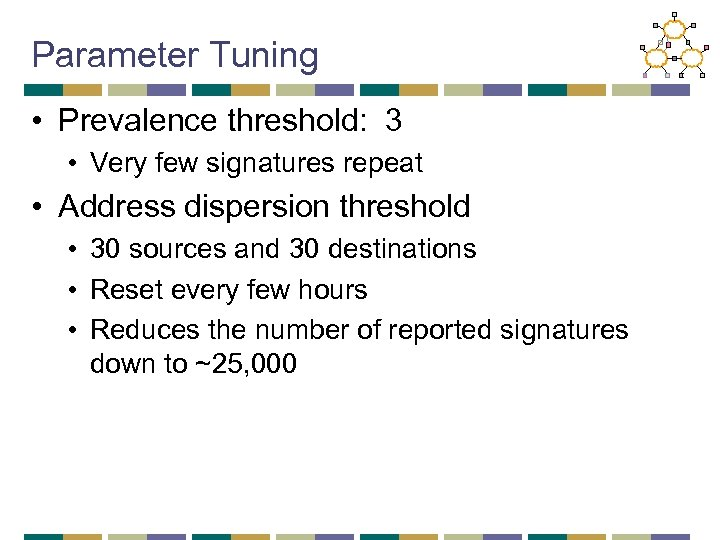 Parameter Tuning • Prevalence threshold: 3 • Very few signatures repeat • Address dispersion