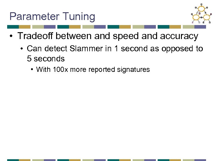 Parameter Tuning • Tradeoff between and speed and accuracy • Can detect Slammer in