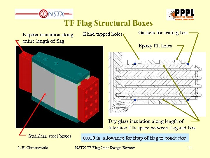 TF Flag Structural Boxes Kapton insulation along entire length of flag Blind tapped holes