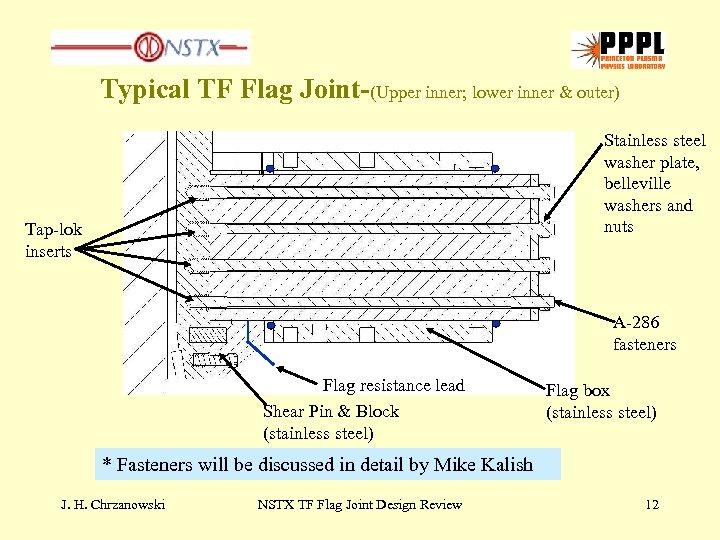 Typical TF Flag Joint-(Upper inner; lower inner & outer) Stainless steel washer plate, belleville