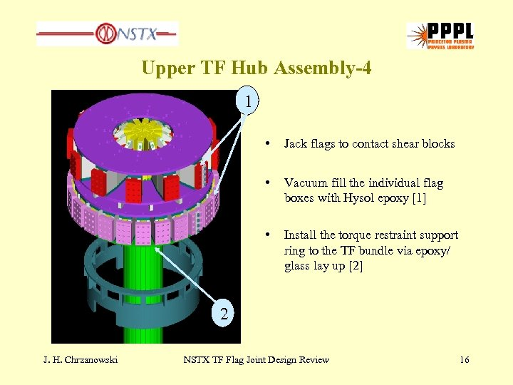 Upper TF Hub Assembly-4 1 • Jack flags to contact shear blocks • Vacuum