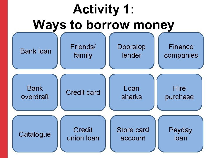 Activity 1: Ways to borrow money Friends/ family Doorstop lender Finance companies Bank overdraft