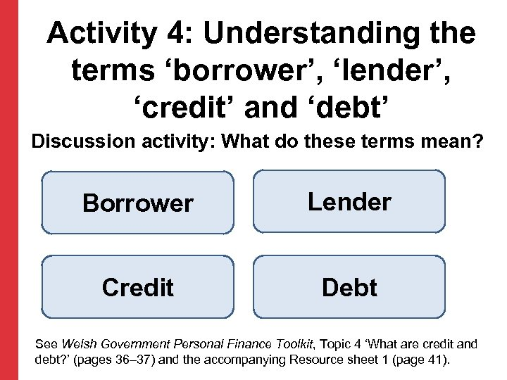 Activity 4: Understanding the terms 'borrower', 'lender', 'credit' and 'debt' Discussion activity: What do