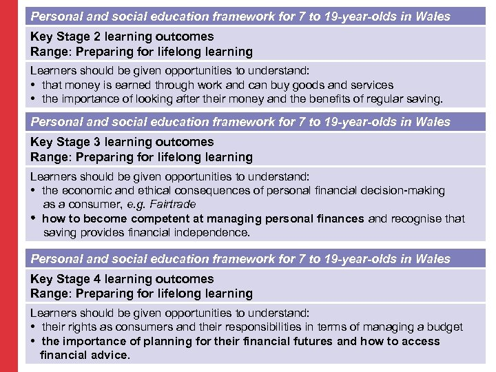 Personal and social education framework for 7 to 19 -year-olds in Wales Key Stage