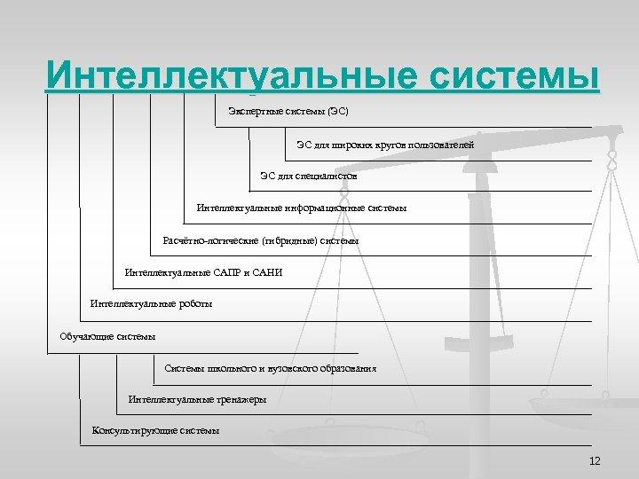 Интеллектуальные системы Экспертные системы (ЭС) ЭС для широких кругов пользователей ЭС для специалистов Интеллектуальные